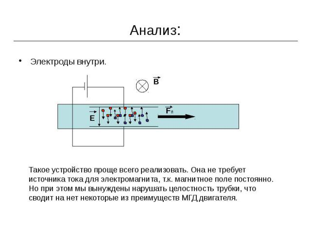 Анализ: Электроды внутри.