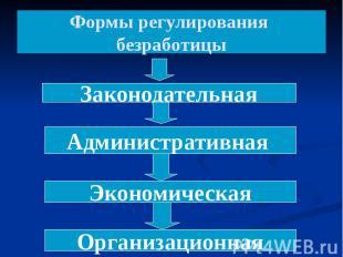 Формы регулирования безработицы
