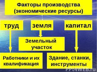 Факторы производства (экономические ресурсы)