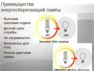 Преимущества энергосберегающей лампы Высокая световая отдача Долгий срок службы