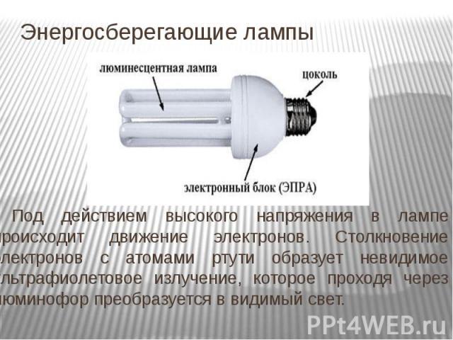Энергосберегающие лампы Под действием высокого напряжения в лампе происходит движение электронов. Столкновение электронов с атомами ртути образует невидимое ультрафиолетовое излучение, которое проходя через люминофор преобразуется в видимый свет.