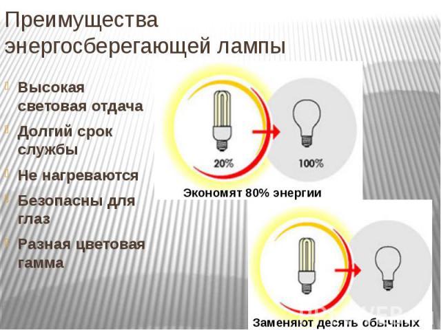 Преимущества энергосберегающей лампы Высокая световая отдача Долгий срок службы Не нагреваются Безопасны для глаз Разная цветовая гамма