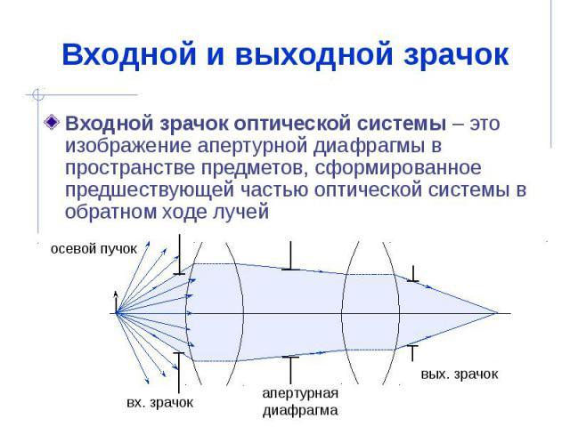 Входной и выходной зрачок Входной зрачок оптической системы – это изображение апертурной диафрагмы в пространстве предметов, сформированное предшествующей частью оптической системы в обратном ходе лучей