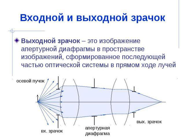 Входной и выходной зрачок Выходной зрачок – это изображение апертурной диафрагмы в пространстве изображений, сформированное последующей частью оптической системы в прямом ходе лучей