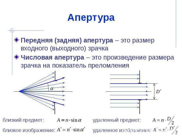 Апертура Передняя (задняя) апертура – это размер входного (выходного) зрачка Числовая апертура – это произведение размера зрачка на показатель преломления