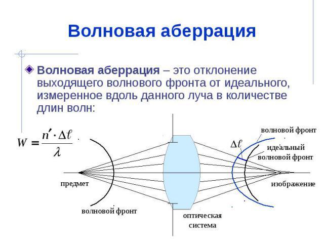 Волновая аберрация Волновая аберрация – это отклонение выходящего волнового фронта от идеального, измеренное вдоль данного луча в количестве длин волн: