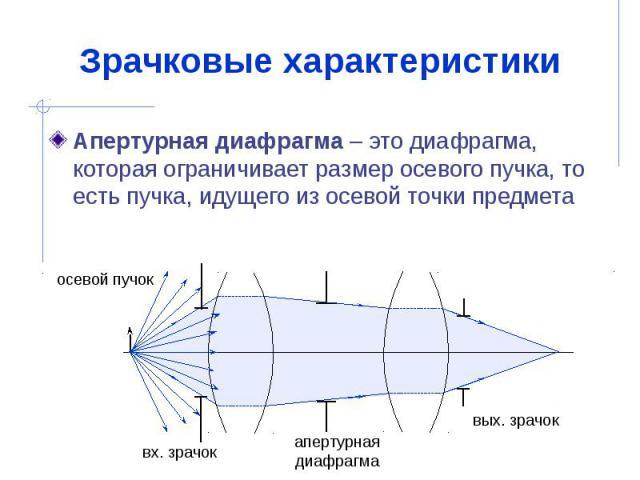 Зрачковые характеристики Апертурная диафрагма – это диафрагма, которая ограничивает размер осевого пучка, то есть пучка, идущего из осевой точки предмета
