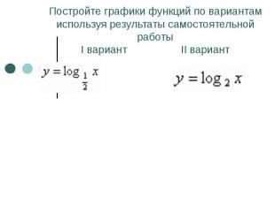 Постройте графики функций по вариантам используя результаты самостоятельной рабо