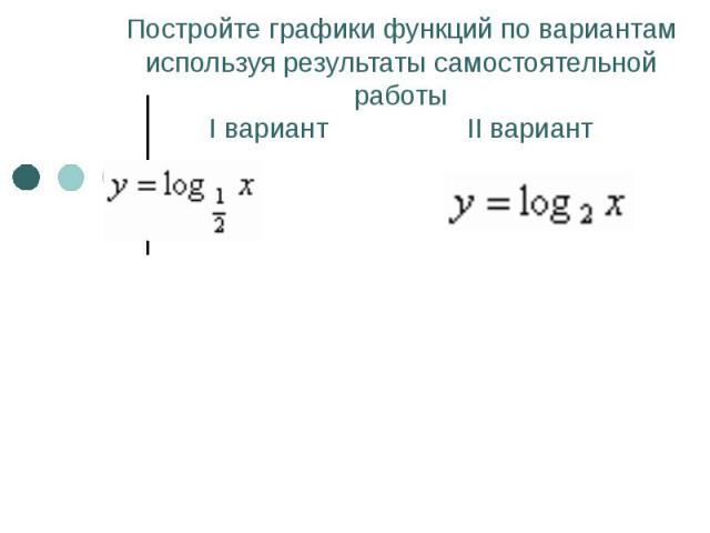 Постройте графики функций по вариантам используя результаты самостоятельной работы I вариант II вариант