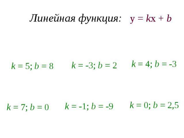 Линейная функция: