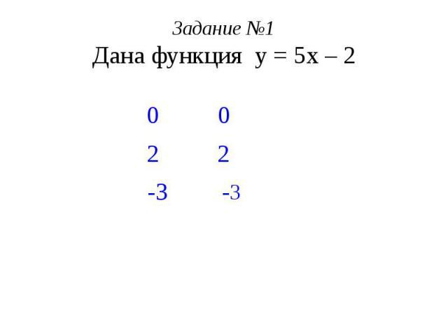 Задание №1 Дана функция у = 5х – 2