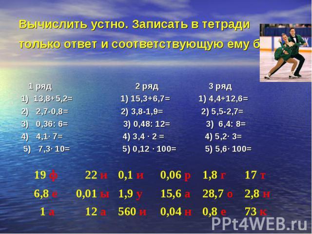 1 ряд 2 ряд 3 ряд 1) 13,8+5,2= 1) 15,3+6,7= 1) 4,4+12,6= 2) 2,7-0,8= 2) 3,8-1,9= 2) 5,5-2,7= 3) 0,36: 6= 3) 0,48: 12= 3) 6,4: 8= 4) 4,1· 7= 4) 3,4 · 2 = 4) 5,2· 3= 5) 7,3· 10= 5) 0,12 · 100= 5) 5,6· 100=