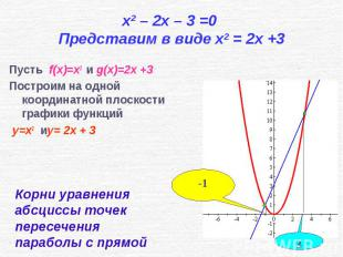 Пусть f(x)=x2 и g(x)=2x +3 Пусть f(x)=x2 и g(x)=2x +3 Построим на одной координа