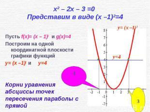 Пусть f(x)= (x – 1)2 и g(x)=4 Пусть f(x)= (x – 1)2 и g(x)=4 Построим на одной ко
