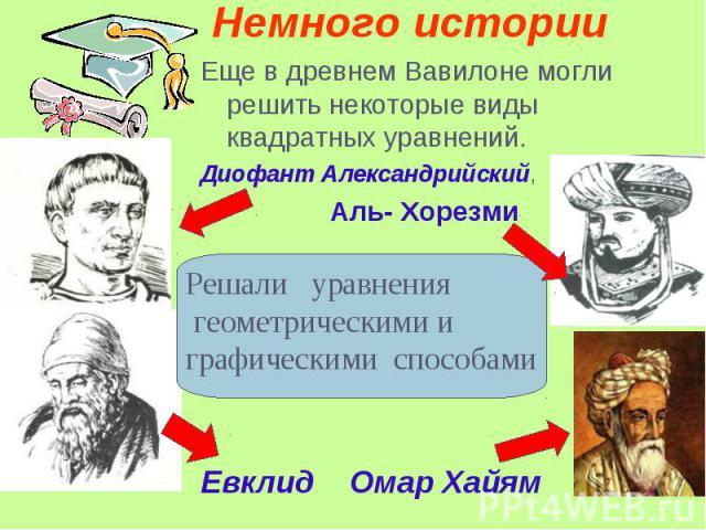Еще в древнем Вавилоне могли решить некоторые виды квадратных уравнений. Еще в древнем Вавилоне могли решить некоторые виды квадратных уравнений. Диофант Александрийский, Аль- Хорезми . Евклид Омар Хайям