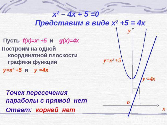 Пусть f(x)=x2 +5 и g(x)=4x Пусть f(x)=x2 +5 и g(x)=4x Построим на одной координатной плоскости графики функций y=x2 +5 и y =4x