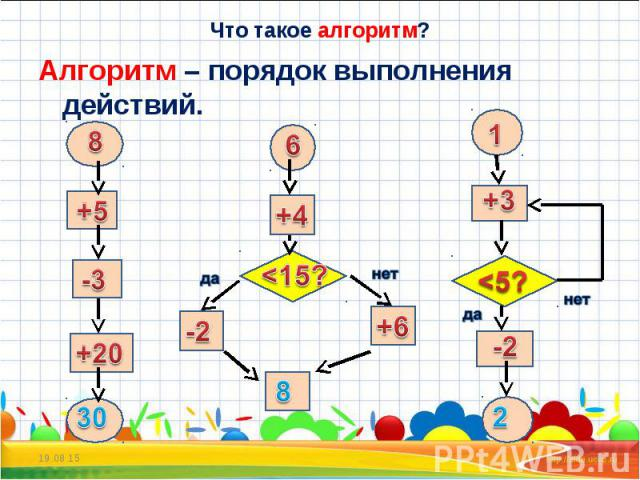 Алгоритм – порядок выполнения действий. Алгоритм – порядок выполнения действий.