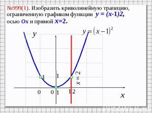 №999(1). Изобразить криволинейную трапецию, ограниченную графиком функции y = (x