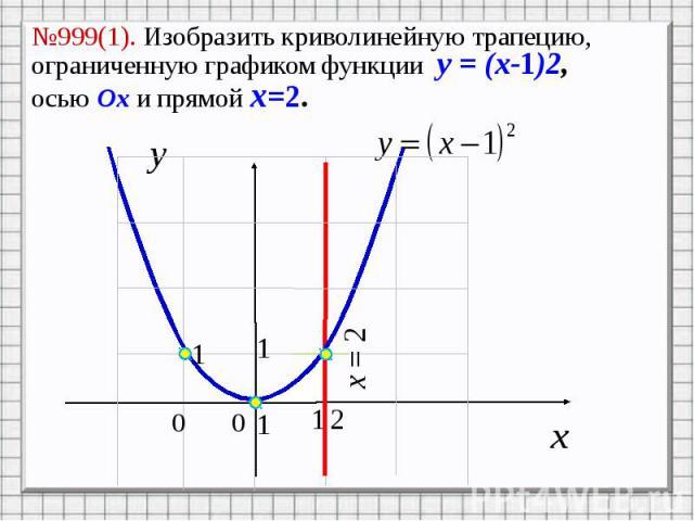 №999(1). Изобразить криволинейную трапецию, ограниченную графиком функции y = (x-1)2, осью Ox и прямой x=2.