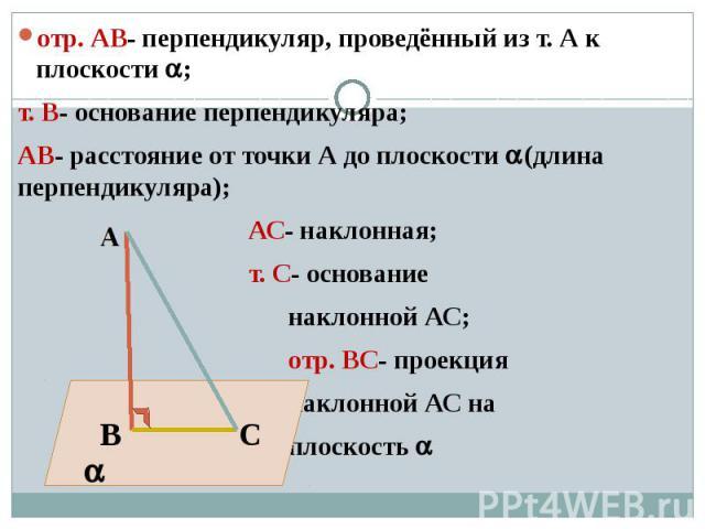 отр. АВ- перпендикуляр, проведённый из т. А к плоскости ; отр. АВ- перпендикуляр, проведённый из т. А к плоскости ; т. В- основание перпендикуляра; АВ- расстояние от точки А до плоскости (длина перпендикуляра); АС- наклонная; т. С- основание наклонн…