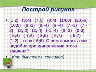 Построй рисунок (1;2) (3;4) (7;5) (9;4) (14;0) (20;-6) (10;0) (9;-2) (9;-4) (6;-