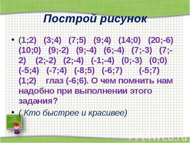 Построй рисунок (1;2) (3;4) (7;5) (9;4) (14;0) (20;-6) (10;0) (9;-2) (9;-4) (6;-4) (7;-3) (7;-2) (2;-2) (2;-4) (-1;-4) (0;-3) (0;0) (-5;4) (-7;4) (-8;5) (-6;7) (-5;7) (1;2) глаз (-6;6). О чем помнить нам надобно при выполнении этого задания? ( Кто б…