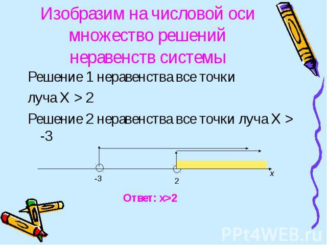 Решение 1 неравенства все точки Решение 1 неравенства все точки луча Х > 2 Решение 2 неравенства все точки луча Х > -3