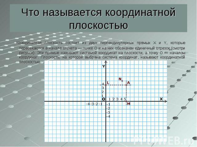 Координатная плоскость состоит из двух перпендикулярных прямых X и Y, которые пересекаются в начале отсчета — точке О и на них обозначен единичный отрезок (смотри рисунок). Эти прямые называют системой координат на плоскости, а точку О — началом коо…