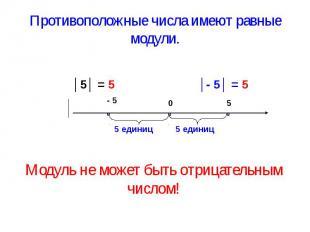 Противоположные числа имеют равные модули. Модуль не может быть отрицательным чи