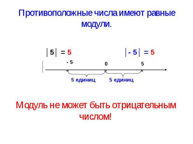 Противоположные числа имеют равные модули. Модуль не может быть отрицательным числом!