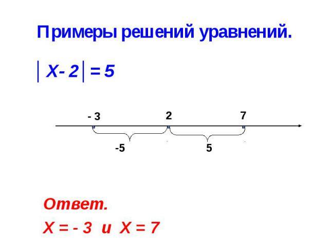 Примеры решений уравнений. │Х- 2│= 5