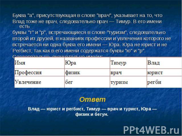 """Буква """"а"""", присутствующая в слове """"врач"""", указывает на то, что Буква """"а"""", присутствующая в слове """"врач"""", указывает на то, что Влад тоже не врач, следовательно врач — Тимур. В его имени есть буквы """"т""""…"""