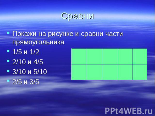 Покажи на рисунке и сравни части прямоугольника Покажи на рисунке и сравни части прямоугольника 1/5 и 1/2 2/10 и 4/5 3/10 и 5/10 2/5 и 3/5