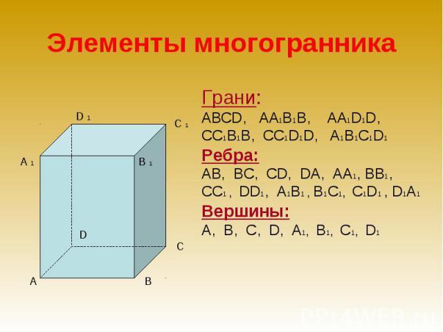 Элементы многогранника Грани: АBСD, АА1В1В, АА1D1D, СС1В1В, СС1D1D, А1В1С1D1 Ребра: АB, ВС, СD, DA, АА1, ВВ1, СС1 , DD1, А1В1 , В1С1, С1D1 , D1A1 Вершины: А, B, С, D, А1, В1, С1, D1