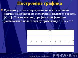 Построение графика Функция y = cos x определена на всей числовой прямой и множес