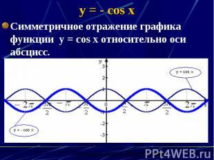 y = - cos x Симметричное отражение графика функции y = cos x относительно оси аб
