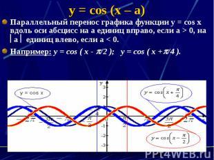 y = cos (x – a) Параллельный перенос графика функции y = cos x вдоль оси абсцисс