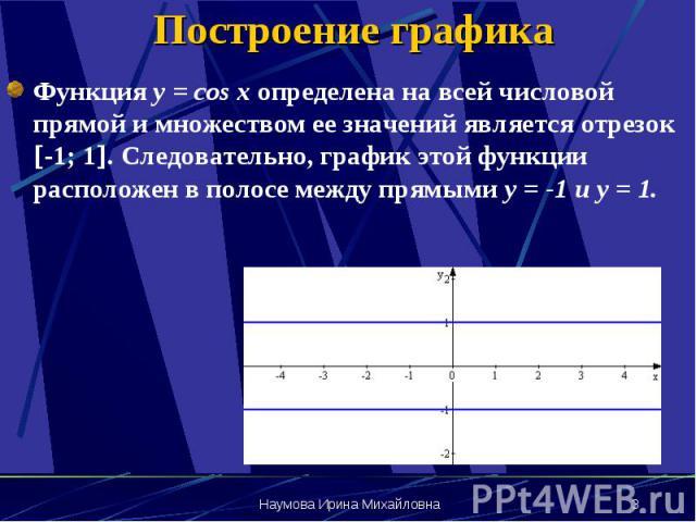 Построение графика Функция y = cos x определена на всей числовой прямой и множеством ее значений является отрезок -1; 1 . Следовательно, график этой функции расположен в полосе между прямыми у = -1 и у = 1.
