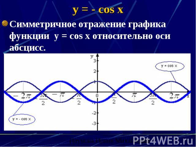 y = - cos x Симметричное отражение графика функции y = cos x относительно оси абсцисс.