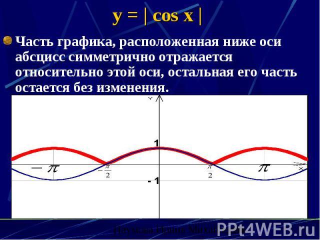 y =   cos x   Часть графика, расположенная ниже оси абсцисс симметрично отражается относительно этой оси, остальная его часть остается без изменения.