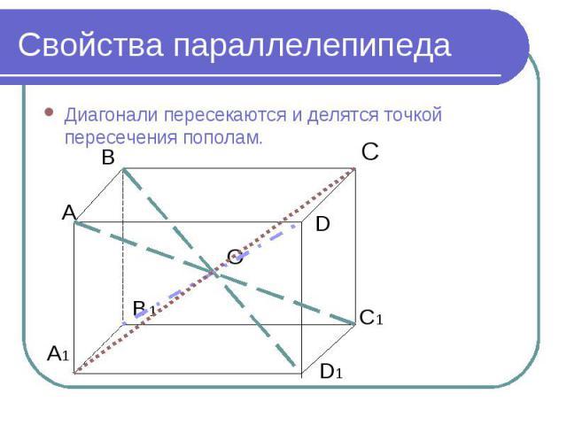 Диагонали пересекаются и делятся точкой пересечения пополам. Диагонали пересекаются и делятся точкой пересечения пополам.