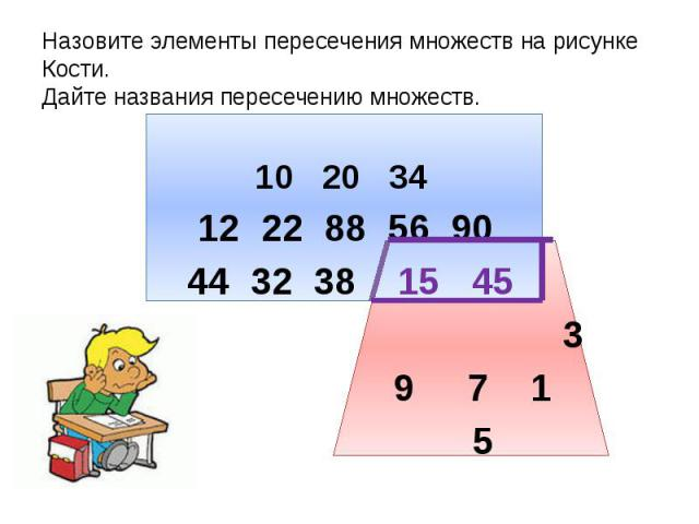 Назовите элементы пересечения множеств на рисунке Кости. Дайте названия пересечению множеств. 10 20 34 12 22 88 56 90 44 32 38 15 45 3 9 7 1 5