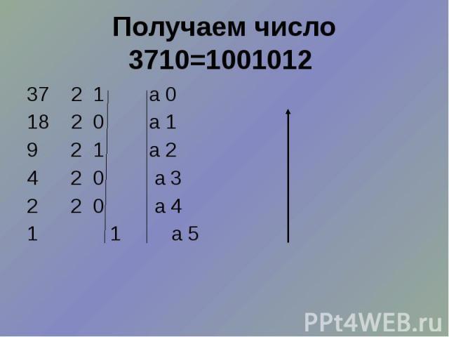 Получаем число 3710=1001012 37 2 1 а 0 18 2 0 а 1 9 2 1 а 2 4 2 0 а 3 2 2 0 а 4 1 1 а 5
