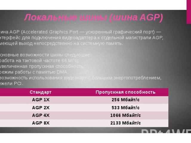 Шина AGP (Accelerated Graphics Port — ускоренный графический порт) — интерфейс для подключения видеоадаптера к отдельной магистрали AGP, имеющей выход непосредственно на системную память. Основные возможности шины следующие: - работа на тактовой час…