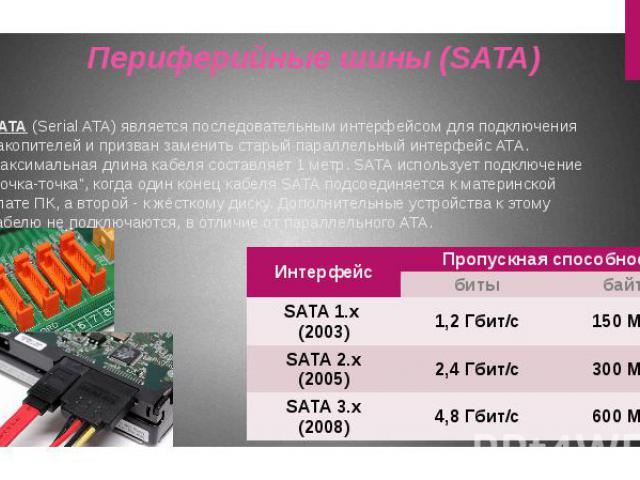 """SATA (Serial ATA) является последовательным интерфейсом для подключения накопителей и призван заменить старый параллельный интерфейс ATA. Максимальная длина кабеля составляет 1 метр. SATA использует подключение """"точка-точка"""", когда один ко…"""