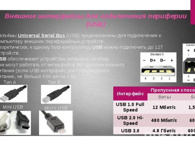Разъёмы Universal Serial Bus (USB) предназначены для подключения к компьютеру внешних периферийных устройств. Теоретически, к одному host-контроллеру USB можно подключить до 127 устройств. USB обеспечивает устройства питанием, поэтому они могут рабо…