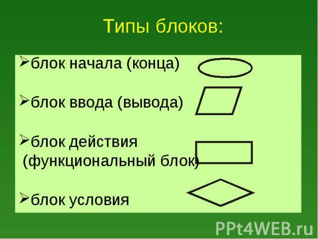 блок начала (конца) блок начала (конца) блок ввода(вывода) блок действия (функциональный блок) блок условия
