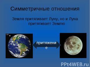 Земля притягивает Луну, но и Луна притягивает Землю Земля притягивает Луну, но и