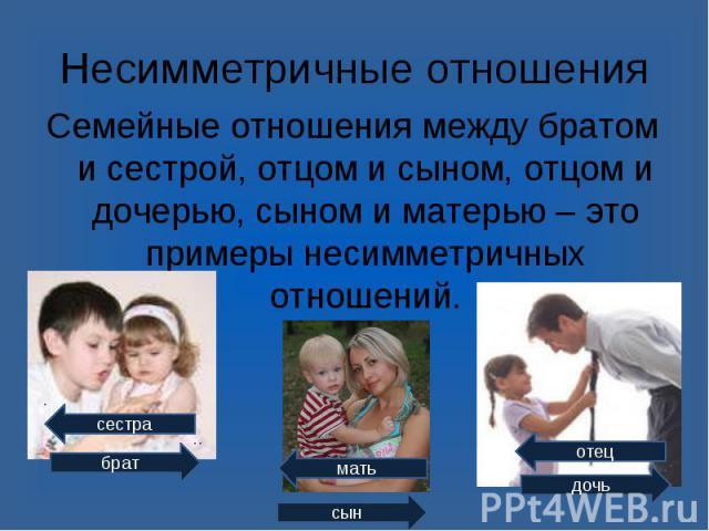 Семейные отношения между братом и сестрой, отцом и сыном, отцом и дочерью, сыном и матерью – это примеры несимметричных отношений. Семейные отношения между братом и сестрой, отцом и сыном, отцом и дочерью, сыном и матерью – это примеры несимметричны…