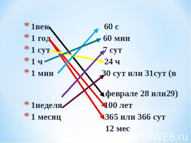 1век 60 с 1век 60 с 1 год 60 мин 1 сут 7 сут 1 ч 24 ч 1 мин 30 сут или 31сут (в феврале 28 или29) 1неделя 100 лет 1 месяц 365 или 366 сут 12 мес